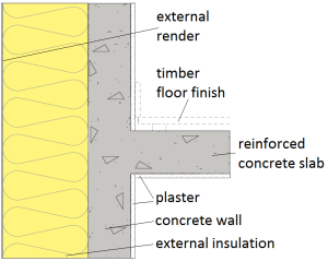 Insulated Structure
